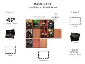 Immortal_table :fonte bgg