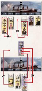 Sos Titanic - Estratto regolamento