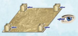 Touria - Schema di lettura torri - Fonte: regolamento